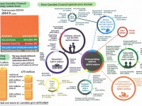 Council Tax 2015-2016