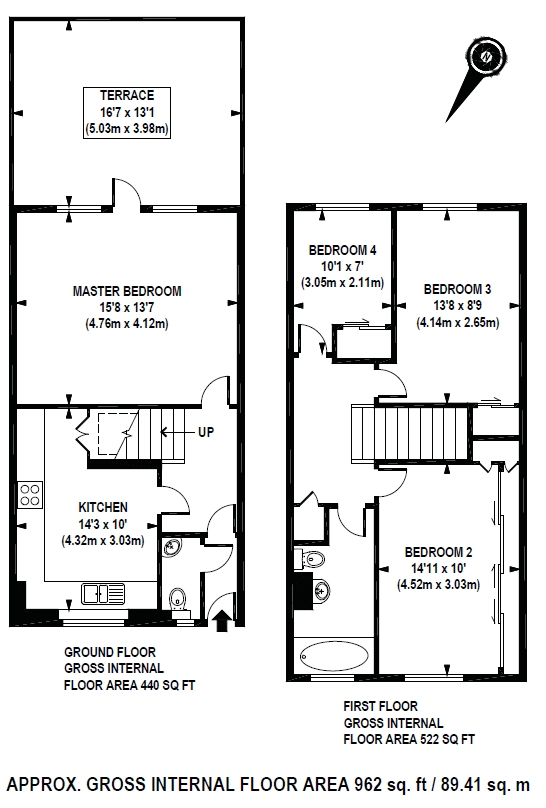 Council Tax Hmo Properties