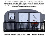 Never have a BBQ on your balcony/patio